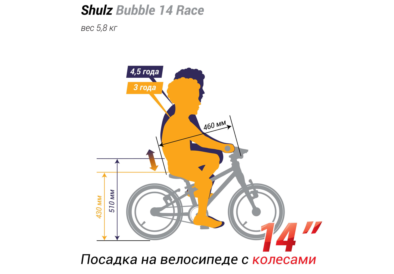 Shulz Bubble 14 Race